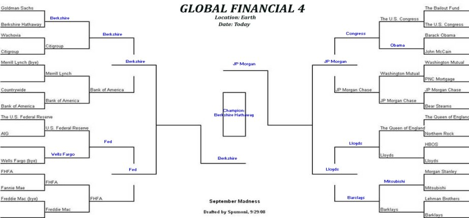 Who wins the Financial 4?